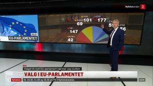 Slik er TV 2s prognose for EU-valget