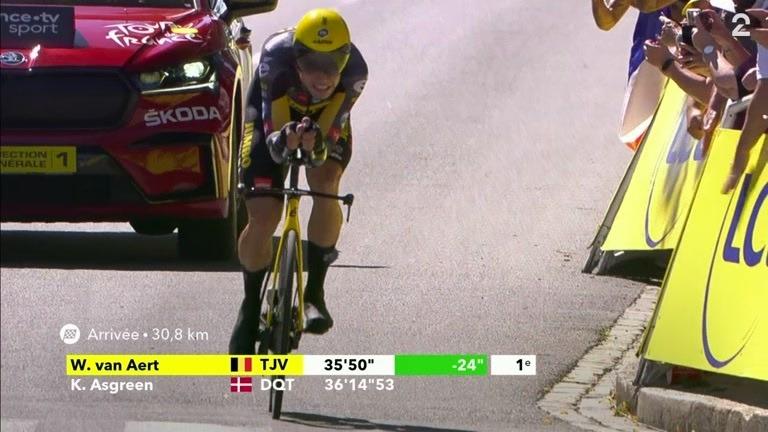 Sammendrag: Tour de France 20. etappe